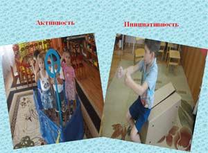 «Формирование коммуникативных навыков дошкольников через игры речевого содержания в рамках проявления детской инициативы»