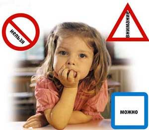 Консультация для родителей Тема: «Безопасность детей летом»