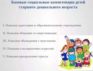 Развитие социальной компетентности у старших дошкольников.