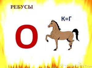 Викторина «Не шути с огнём»