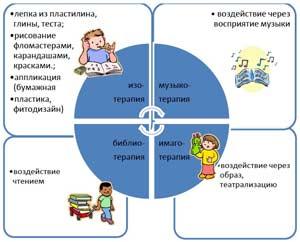 Особенности взаимодействия с родителями детей с ограниченными возможностями здоровья (ОВЗ).