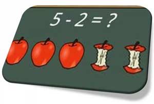 Семинар Обучение детей решению арифметических задач