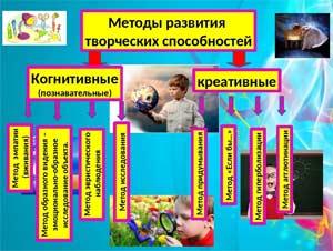Игровые приемы для развития творческой самостоятельной деятельности детей.