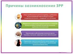 Особенности развития речи детей с задержкой речевого развития