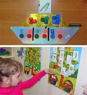 Девушка модель коррекционной работы с детьми с отклонениями в развитии ателье на первомайской москва