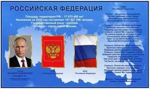 Ознакомление детей старшего дошкольного возраста с государственной символикой России