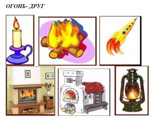 Конспект НОД в средней группе «Огонь друг — огонь враг»