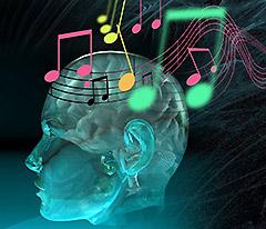 музыкальное восприятие