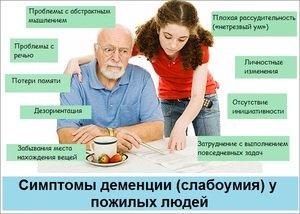 Первые признаки деменции как заметить распознать принять чтобы помочь себе и близкому человеку