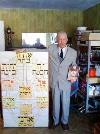Брунов Н. А. Почему Главного Имени Бога нет в иврит-русских словарях? О Главном Имени Бога.