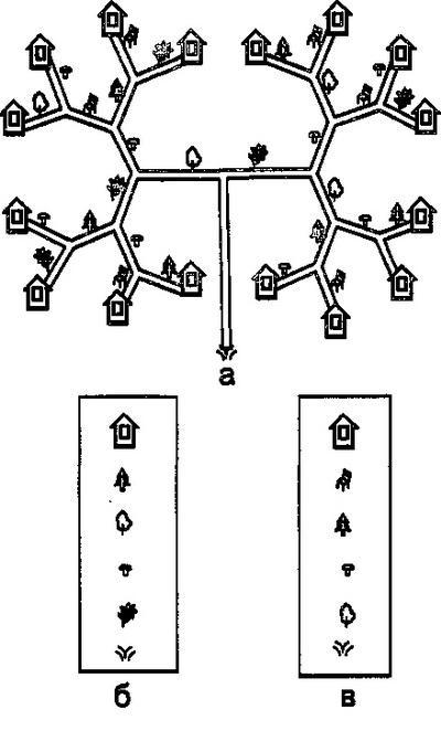 методика инструкция 3 2 1 0 1 2 3
