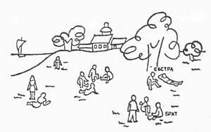 Характеристика для Ребенка в Детский Сад пример